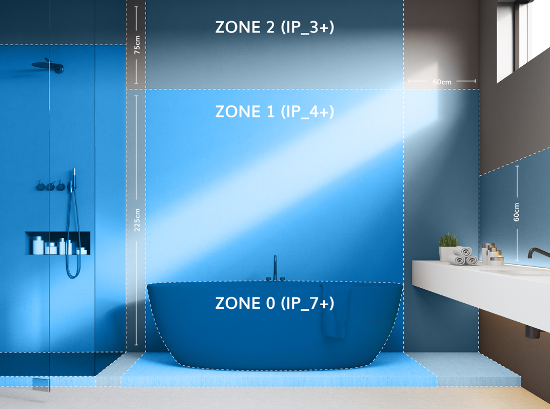 Bathroom Lighting Zones | Online Lighting on