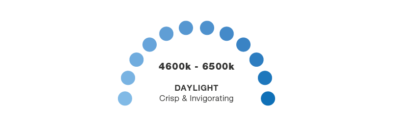 Daylight colour temperature scale - Online Lighting