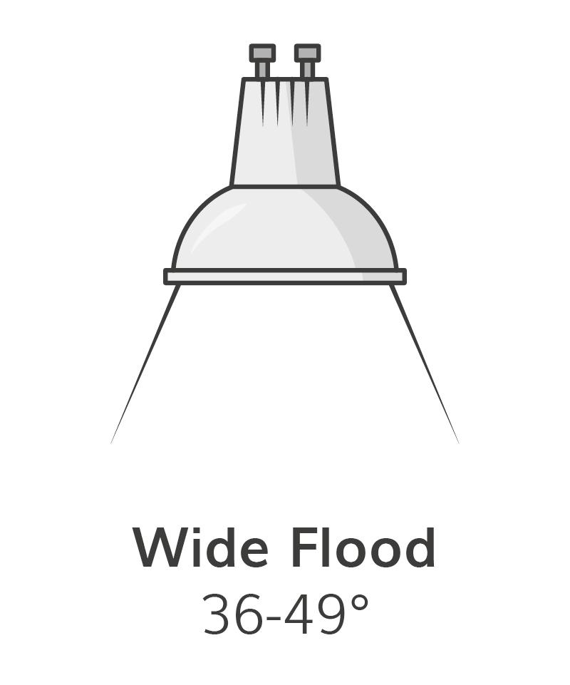 Wide Flood Beam Angle - Online Lighting
